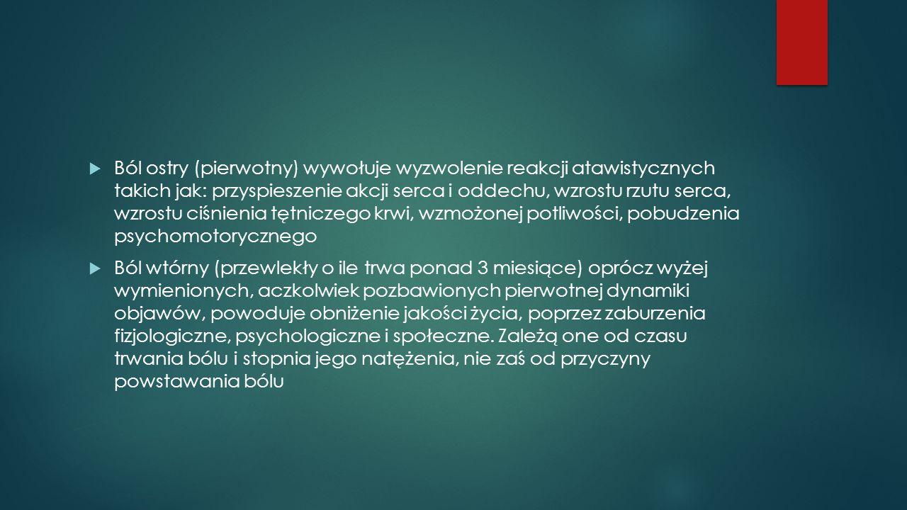  Istnieje także trzeci rodzaj bólu tzw.