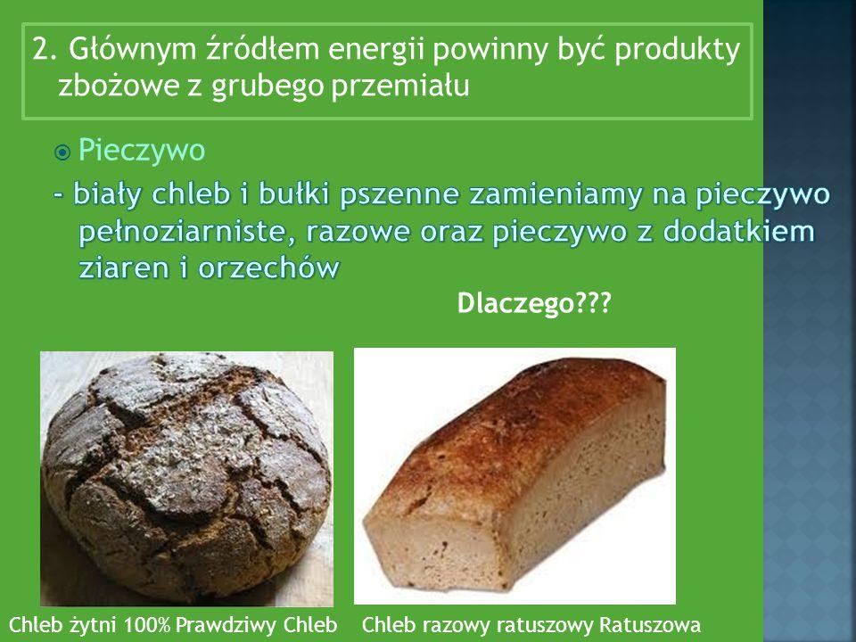 2. Głównym źródłem energii powinny być produkty zbożowe z grubego przemiału Chleb żytni 100% Prawdziwy ChlebChleb razowy ratuszowy Ratuszowa Dlaczego?
