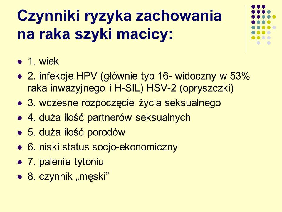 Czynniki ryzyka zachowania na raka szyki macicy: 1.