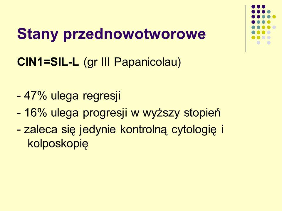 Stany przednowotworowe CIN1=SIL-L (gr III Papanicolau) - 47% ulega regresji - 16% ulega progresji w wyższy stopień - zaleca się jedynie kontrolną cytologię i kolposkopię