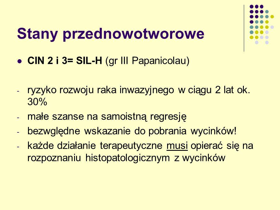 Stany przednowotworowe CIN 2 i 3= SIL-H (gr III Papanicolau) - ryzyko rozwoju raka inwazyjnego w ciągu 2 lat ok. 30% - małe szanse na samoistną regres