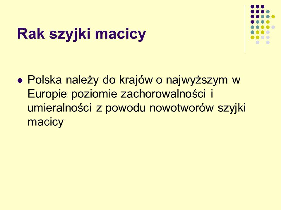 Rak szyjki macicy Polska należy do krajów o najwyższym w Europie poziomie zachorowalności i umieralności z powodu nowotworów szyjki macicy