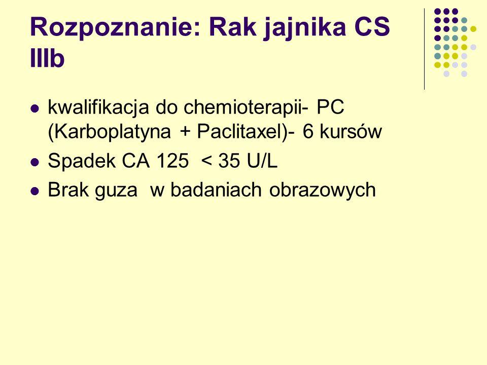 Rozpoznanie: Rak jajnika CS IIIb kwalifikacja do chemioterapii- PC (Karboplatyna + Paclitaxel)- 6 kursów Spadek CA 125 < 35 U/L Brak guza w badaniach