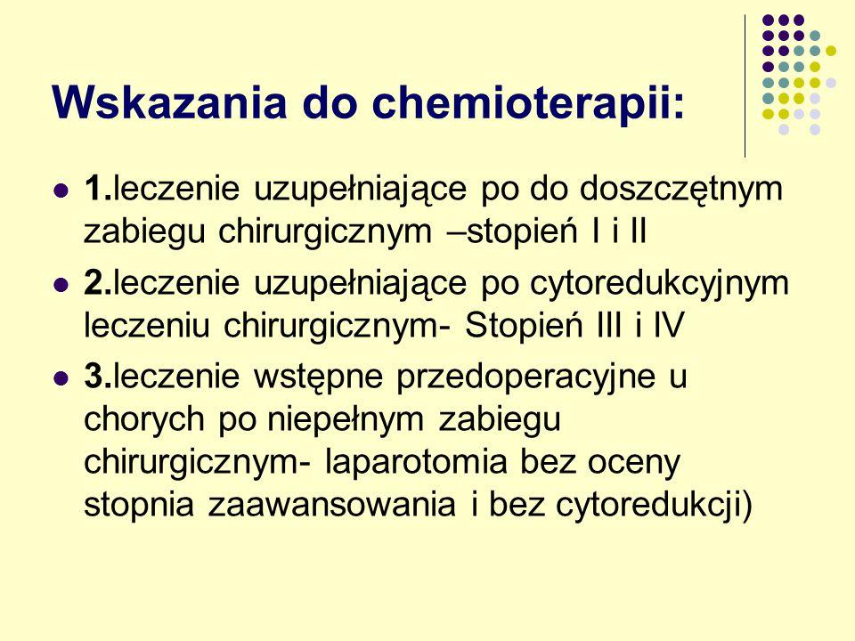 Wskazania do chemioterapii: 1.leczenie uzupełniające po do doszczętnym zabiegu chirurgicznym –stopień I i II 2.leczenie uzupełniające po cytoredukcyjnym leczeniu chirurgicznym- Stopień III i IV 3.leczenie wstępne przedoperacyjne u chorych po niepełnym zabiegu chirurgicznym- laparotomia bez oceny stopnia zaawansowania i bez cytoredukcji)