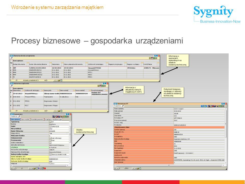 Wdrożenie systemu zarządzania majątkiem Procesy biznesowe – gospodarka urządzeniami