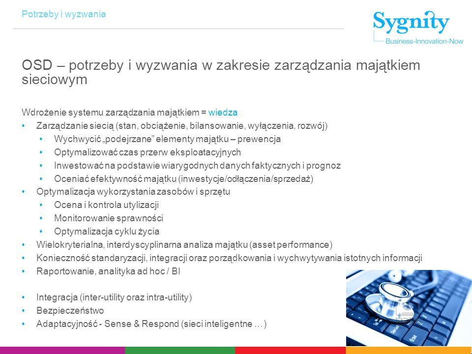 Potrzeby i wyzwania Wdrożenie systemu zarządzania majątkiem = wiedza Zarządzanie siecią (stan, obciążenie, bilansowanie, wyłączenia, rozwój) Wychwycić
