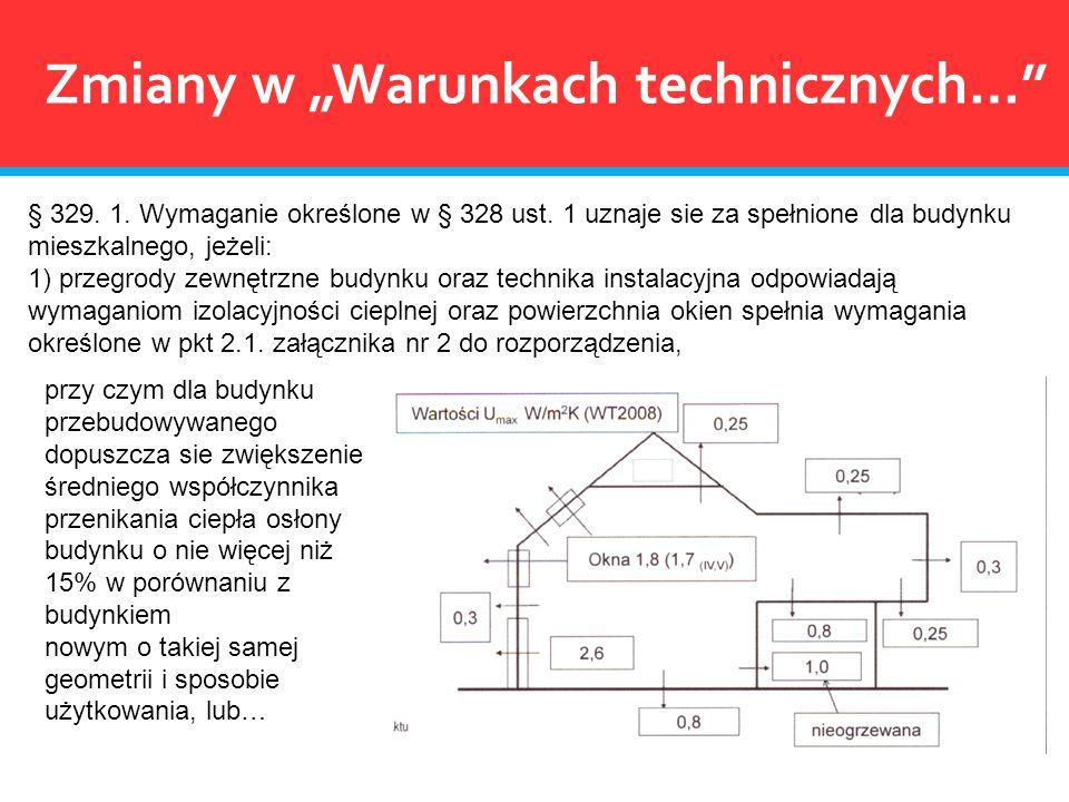 § 329. 1. Wymaganie określone w § 328 ust. 1 uznaje sie za spełnione dla budynku mieszkalnego, jeżeli: 1) przegrody zewnętrzne budynku oraz technika i