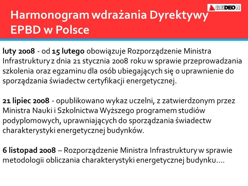 Harmonogram wdrażania Dyrektywy EPBD w Polsce luty 2008 - od 15 lutego obowiązuje Rozporządzenie Ministra Infrastruktury z dnia 21 stycznia 2008 roku