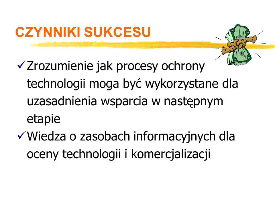 CZYNNIKI SUKCESU Zrozumienie jak procesy ochrony technologii moga być wykorzystane dla uzasadnienia wsparcia w następnym etapie Wiedza o zasobach info