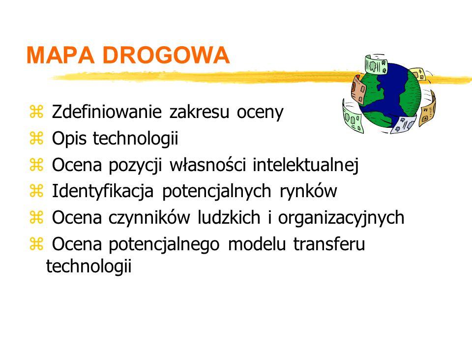 MAPA DROGOWA z Zdefiniowanie zakresu oceny z Opis technologii z Ocena pozycji własności intelektualnej z Identyfikacja potencjalnych rynków z Ocena czynników ludzkich i organizacyjnych z Ocena potencjalnego modelu transferu technologii
