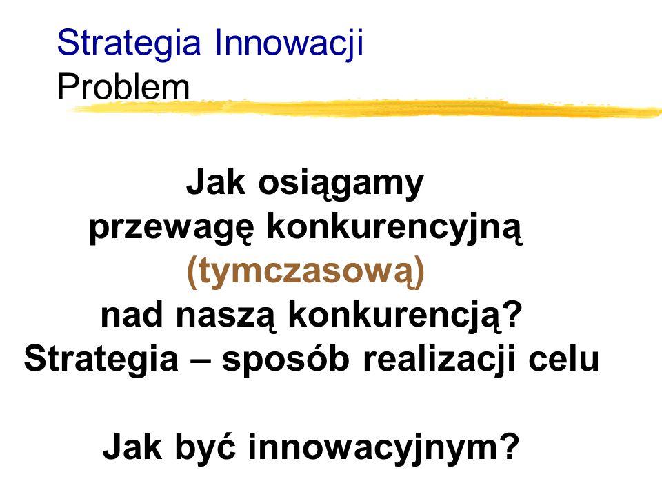 Strategia Innowacji Problem Jak osiągamy przewagę konkurencyjną (tymczasową) nad naszą konkurencją? Strategia – sposób realizacji celu Jak być innowac