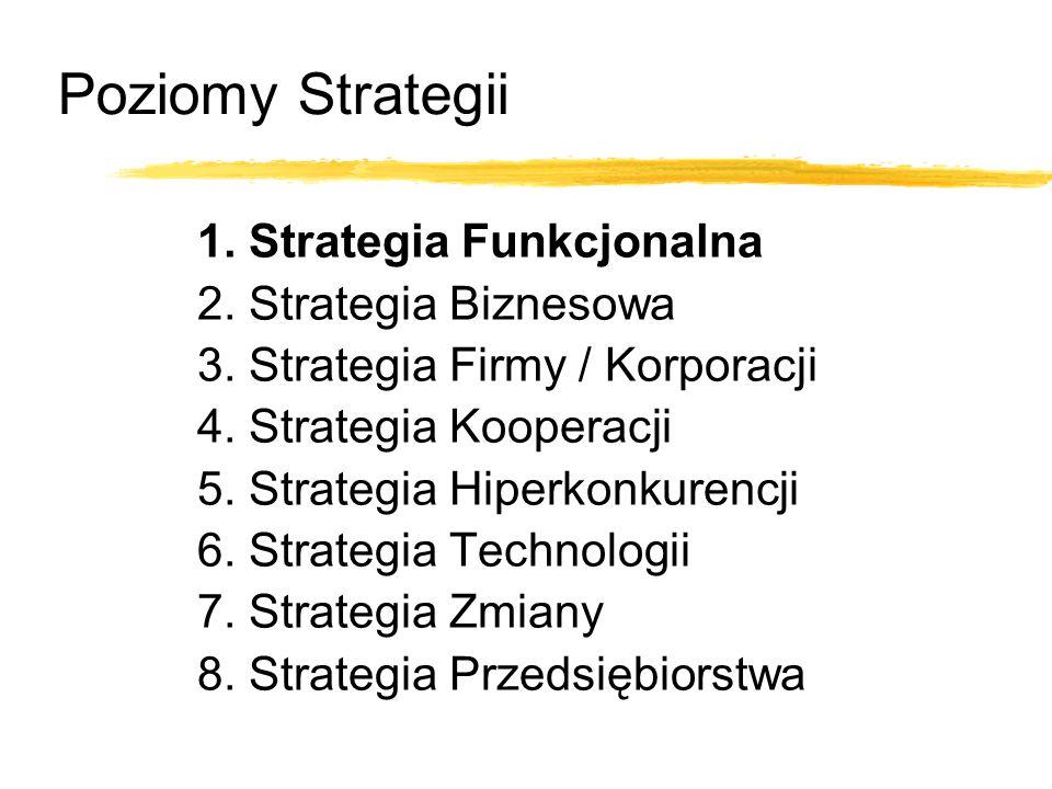 Poziomy Strategii 1. Strategia Funkcjonalna 2. Strategia Biznesowa 3. Strategia Firmy / Korporacji 4. Strategia Kooperacji 5. Strategia Hiperkonkurenc