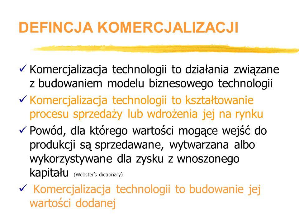 DEFINCJA KOMERCJALIZACJI üKomercjalizacja technologii to działania związane z budowaniem modelu biznesowego technologii üKomercjalizacja technologii to kształtowanie procesu sprzedaży lub wdrożenia jej na rynku üPowód, dla którego wartości mogące wejść do produkcji są sprzedawane, wytwarzana albo wykorzystywane dla zysku z wnoszonego kapitału (Webster's dictionary) ü Komercjalizacja technologii to budowanie jej wartości dodanej