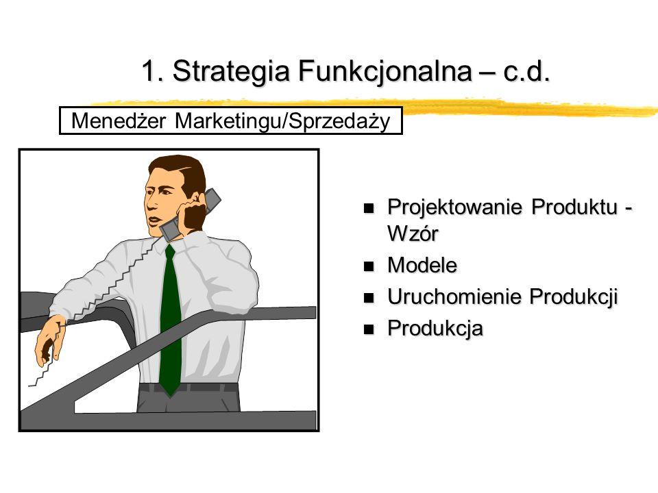 1. Strategia Funkcjonalna – c.d. Menedżer Marketingu/Sprzedaży n Projektowanie Produktu - Wzór n Modele n Uruchomienie Produkcji n Produkcja