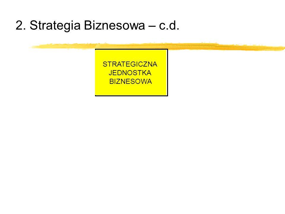 2. Strategia Biznesowa – c.d. STRATEGICZNA JEDNOSTKA BIZNESOWA