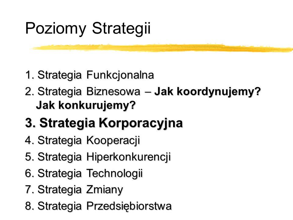 Poziomy Strategii 1. Strategia Funkcjonalna 2. Strategia Biznesowa – Jak koordynujemy? Jak konkurujemy? 3. Strategia Korporacyjna 4. Strategia Koopera