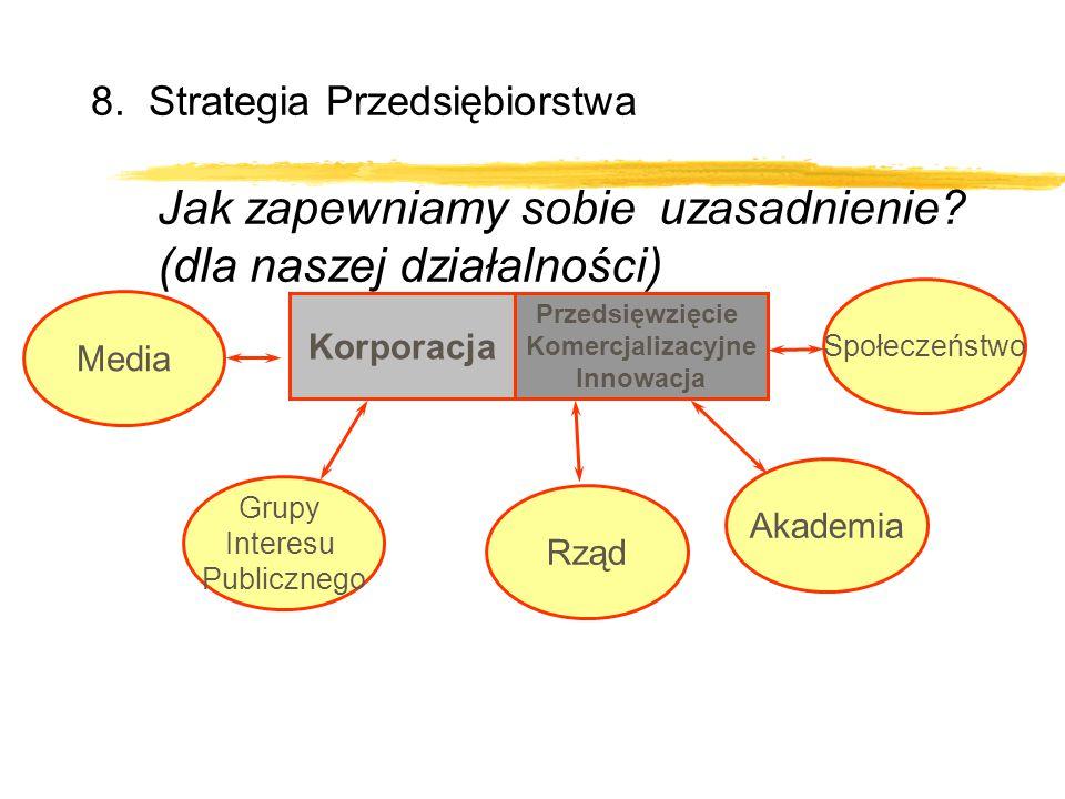 Korporacja 8. Strategia Przedsiębiorstwa Jak zapewniamy sobie uzasadnienie? (dla naszej działalności) Społeczeństwo Media Rząd Grupy Interesu Publiczn