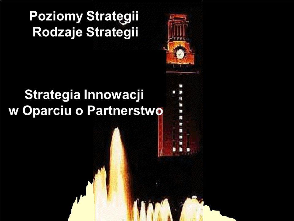 Poziomy Strategii Rodzaje Strategii Strategia Innowacji w Oparciu o Partnerstwo