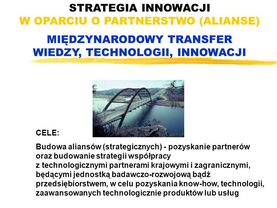 STRATEGIA INNOWACJI W OPARCIU O PARTNERSTWO (ALIANSE) MIĘDZYNARODOWY TRANSFER WIEDZY, TECHNOLOGII, INNOWACJI CELE: Budowa aliansów (strategicznych) - pozyskanie partnerów oraz budowanie strategii współpracy z technologicznymi partnerami krajowymi i zagranicznymi, będącymi jednostką badawczo-rozwojową bądź przedsiębiorstwem, w celu pozyskania know-how, technologii, zaawansowanych technologicznie produktów lub usług