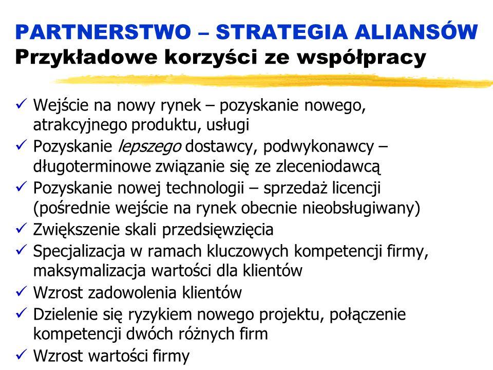 PARTNERSTWO – STRATEGIA ALIANSÓW Przykładowe korzyści ze współpracy üWejście na nowy rynek – pozyskanie nowego, atrakcyjnego produktu, usługi üPozyska