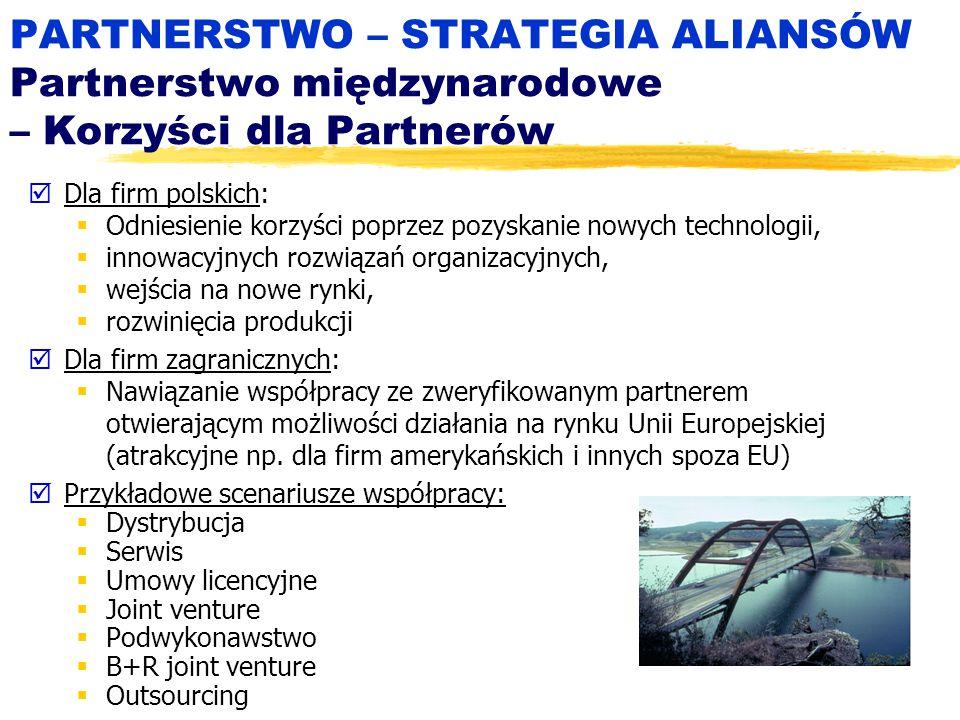 PARTNERSTWO – STRATEGIA ALIANSÓW Partnerstwo międzynarodowe – Korzyści dla Partnerów  Dla firm polskich:  Odniesienie korzyści poprzez pozyskanie nowych technologii,  innowacyjnych rozwiązań organizacyjnych,  wejścia na nowe rynki,  rozwinięcia produkcji  Dla firm zagranicznych:  Nawiązanie współpracy ze zweryfikowanym partnerem otwierającym możliwości działania na rynku Unii Europejskiej (atrakcyjne np.