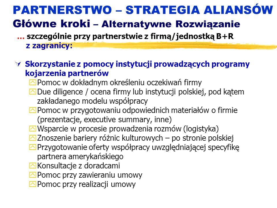 PARTNERSTWO – STRATEGIA ALIANSÓW Główne kroki – Alternatywne Rozwiązanie … szczególnie przy partnerstwie z firmą/jednostką B+R z zagranicy:  Skorzystanie z pomocy instytucji prowadzących programy kojarzenia partnerów yPomoc w dokładnym określeniu oczekiwań firmy yDue diligence / ocena firmy lub instytucji polskiej, pod kątem zakładanego modelu współpracy yPomoc w przygotowaniu odpowiednich materiałów o firmie (prezentacje, executive summary, inne) yWsparcie w procesie prowadzenia rozmów (logistyka) yZnoszenie bariery różnic kulturowych – po stronie polskiej yPrzygotowanie oferty współpracy uwzględniającej specyfikę partnera amerykańskiego yKonsultacje z doradcami yPomoc przy zawieraniu umowy yPomoc przy realizacji umowy
