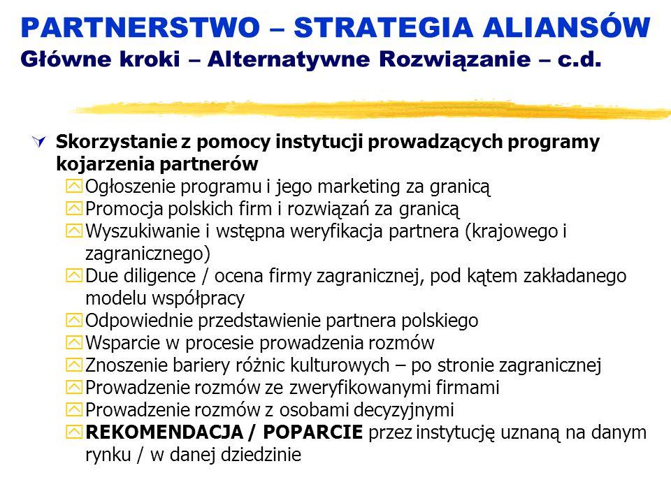 PARTNERSTWO – STRATEGIA ALIANSÓW Główne kroki – Alternatywne Rozwiązanie – c.d.  Skorzystanie z pomocy instytucji prowadzących programy kojarzenia pa