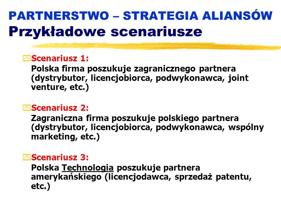 yScenariusz 1: Polska firma poszukuje zagranicznego partnera (dystrybutor, licencjobiorca, podwykonawca, joint venture, etc.) yScenariusz 2: Zagraniczna firma poszukuje polskiego partnera (dystrybutor, licencjobiorca, podwykonawca, wspólny marketing, etc.) yScenariusz 3: Polska Technologia poszukuje partnera amerykańskiego (licencjodawca, sprzedaż patentu, etc.) PARTNERSTWO – STRATEGIA ALIANSÓW Przykładowe scenariusze