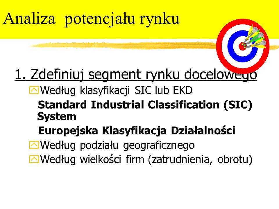1. Zdefiniuj segment rynku docelowego yWedług klasyfikacji SIC lub EKD Standard Industrial Classification (SIC) System Europejska Klasyfikacja Działal