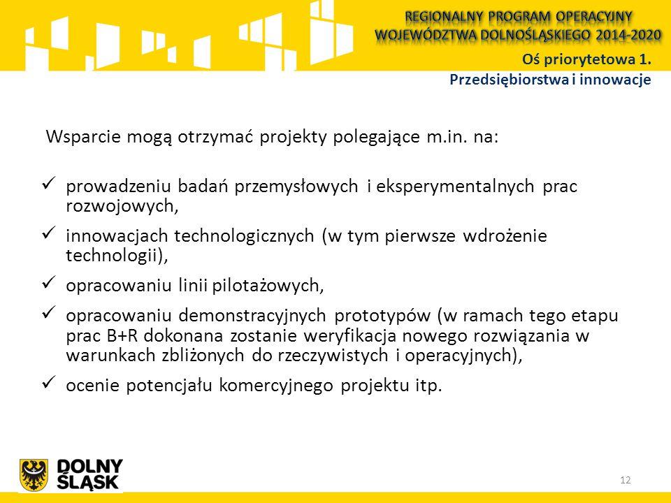 Wsparcie mogą otrzymać projekty polegające m.in. na: prowadzeniu badań przemysłowych i eksperymentalnych prac rozwojowych, innowacjach technologicznyc