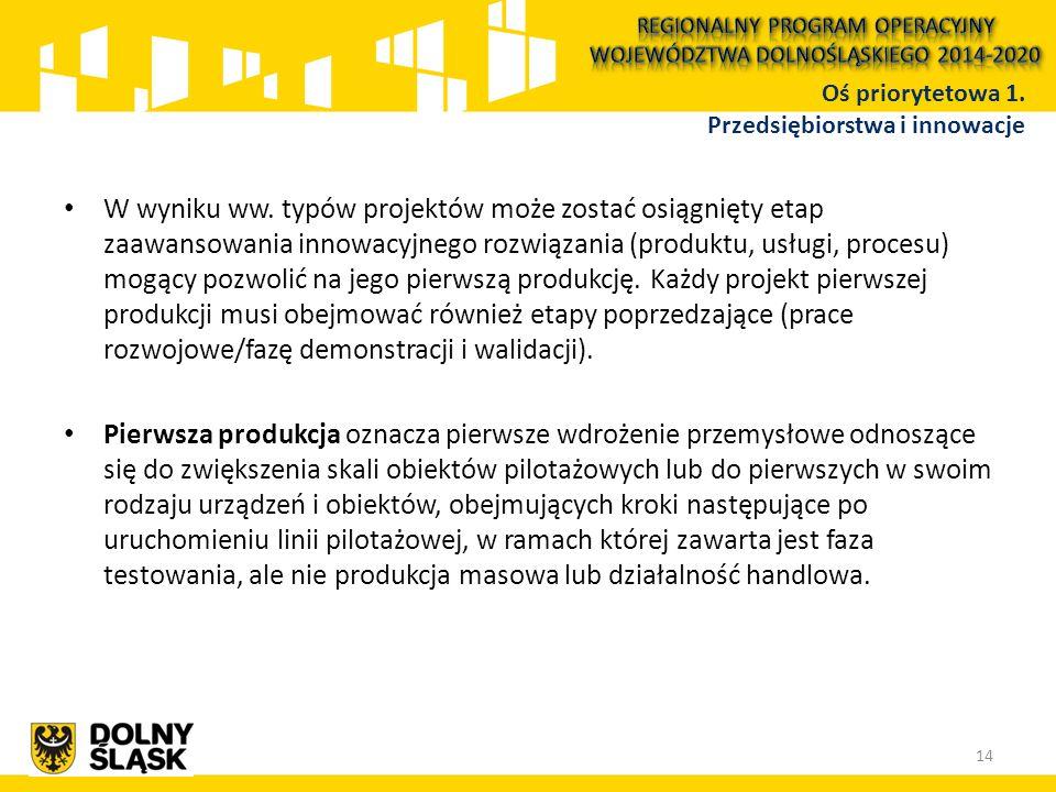 W wyniku ww. typów projektów może zostać osiągnięty etap zaawansowania innowacyjnego rozwiązania (produktu, usługi, procesu) mogący pozwolić na jego p