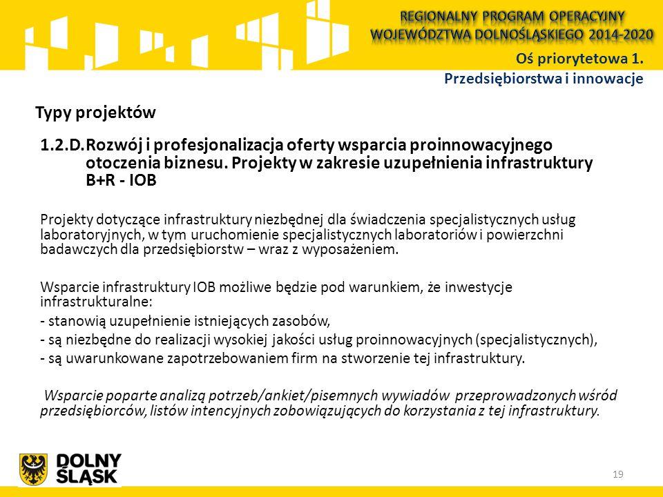1.2.D.Rozwój i profesjonalizacja oferty wsparcia proinnowacyjnego otoczenia biznesu. Projekty w zakresie uzupełnienia infrastruktury B+R - IOB Projekt