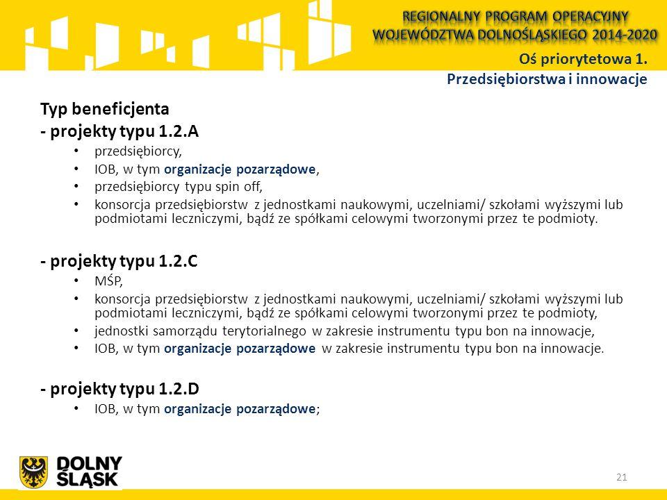 Typ beneficjenta - projekty typu 1.2.A przedsiębiorcy, IOB, w tym organizacje pozarządowe, przedsiębiorcy typu spin off, konsorcja przedsiębiorstw z j