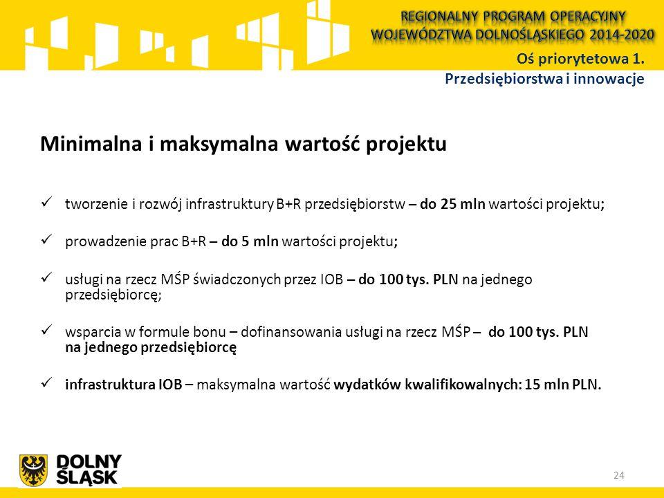 Minimalna i maksymalna wartość projektu tworzenie i rozwój infrastruktury B+R przedsiębiorstw – do 25 mln wartości projektu; prowadzenie prac B+R – do 5 mln wartości projektu; usługi na rzecz MŚP świadczonych przez IOB – do 100 tys.