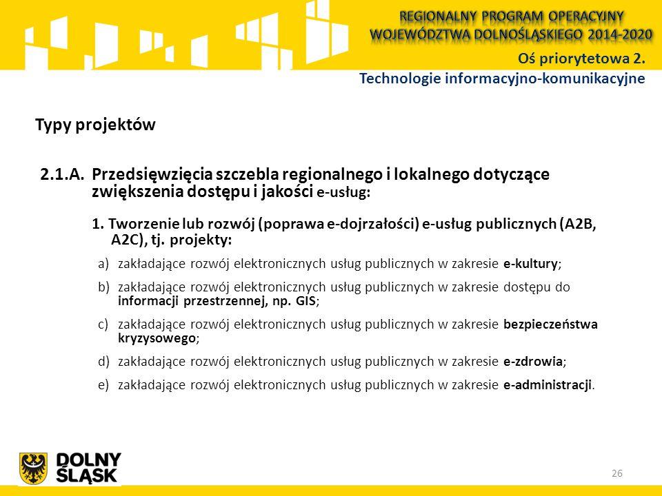 2.1.A.Przedsięwzięcia szczebla regionalnego i lokalnego dotyczące zwiększenia dostępu i jakości e-usług: 1. Tworzenie lub rozwój (poprawa e-dojrzałośc