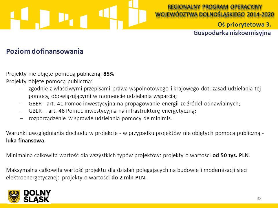 Poziom dofinansowania Projekty nie objęte pomocą publiczną: 85% Projekty objęte pomocą publiczną: –zgodnie z właściwymi przepisami prawa wspólnotowego