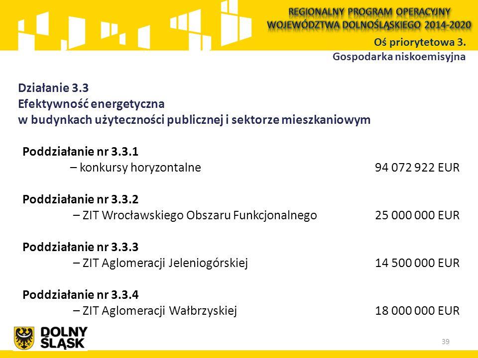 Działanie 3.3 Efektywność energetyczna w budynkach użyteczności publicznej i sektorze mieszkaniowym Poddziałanie nr 3.3.1 – konkursy horyzontalne 94 0