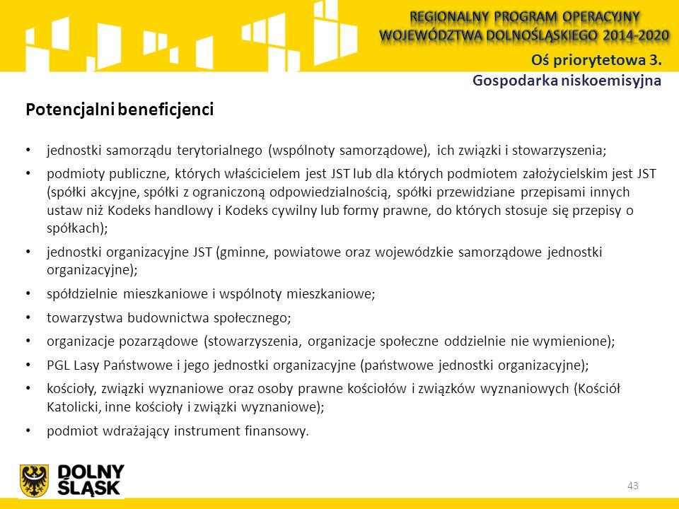 Potencjalni beneficjenci jednostki samorządu terytorialnego (wspólnoty samorządowe), ich związki i stowarzyszenia; podmioty publiczne, których właścic