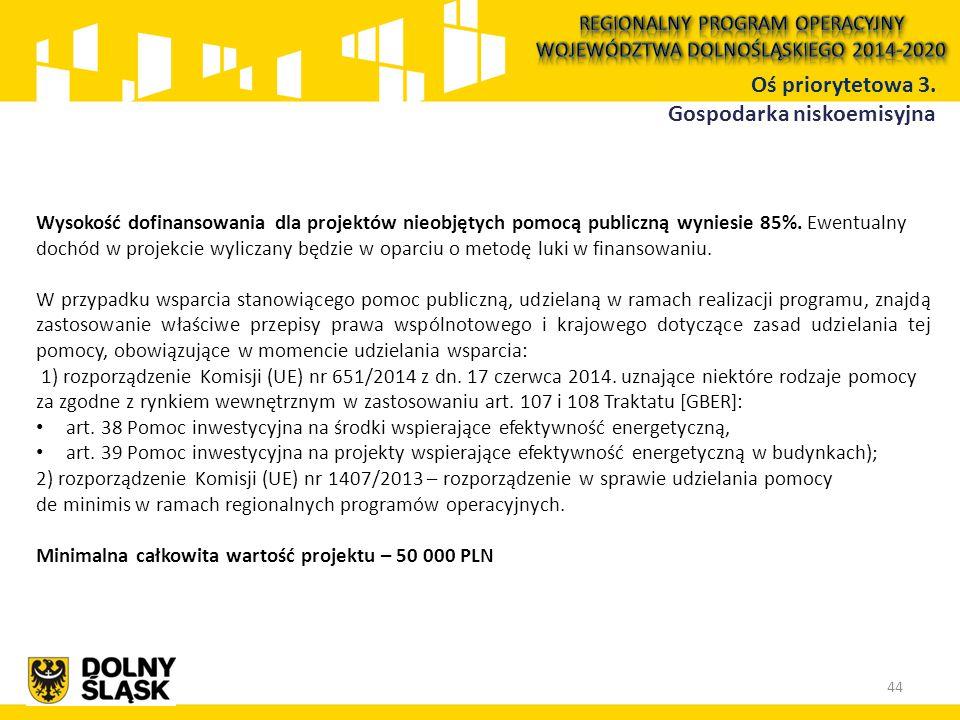 Wysokość dofinansowania dla projektów nieobjętych pomocą publiczną wyniesie 85%.
