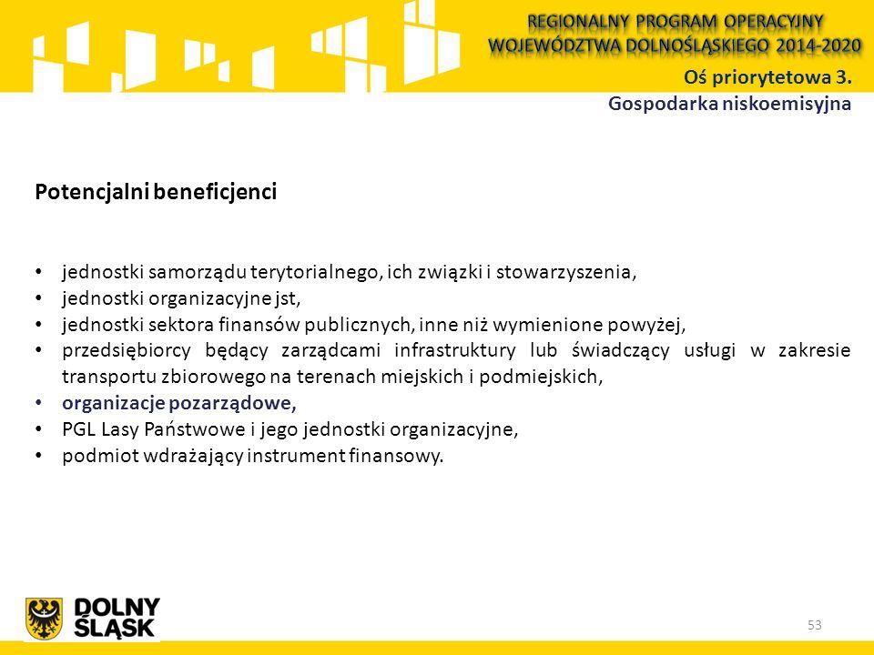 Potencjalni beneficjenci jednostki samorządu terytorialnego, ich związki i stowarzyszenia, jednostki organizacyjne jst, jednostki sektora finansów publicznych, inne niż wymienione powyżej, przedsiębiorcy będący zarządcami infrastruktury lub świadczący usługi w zakresie transportu zbiorowego na terenach miejskich i podmiejskich, organizacje pozarządowe, PGL Lasy Państwowe i jego jednostki organizacyjne, podmiot wdrażający instrument finansowy.