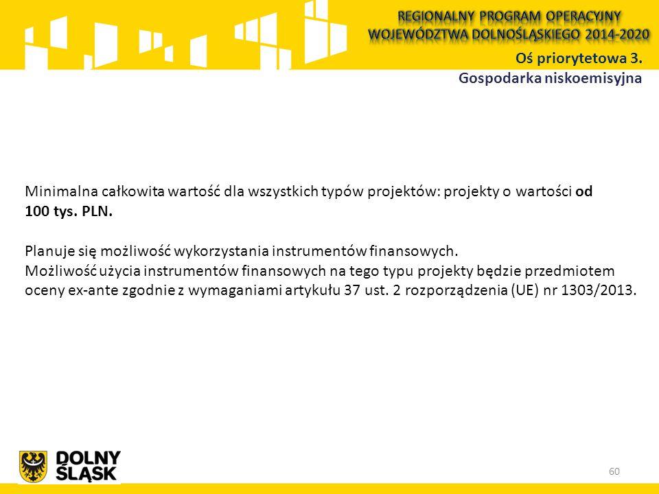 Minimalna całkowita wartość dla wszystkich typów projektów: projekty o wartości od 100 tys. PLN. Planuje się możliwość wykorzystania instrumentów fina
