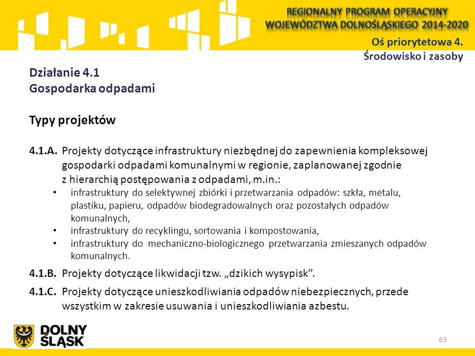Działanie 4.1 Gospodarka odpadami Typy projektów 4.1.A. Projekty dotyczące infrastruktury niezbędnej do zapewnienia kompleksowej gospodarki odpadami k