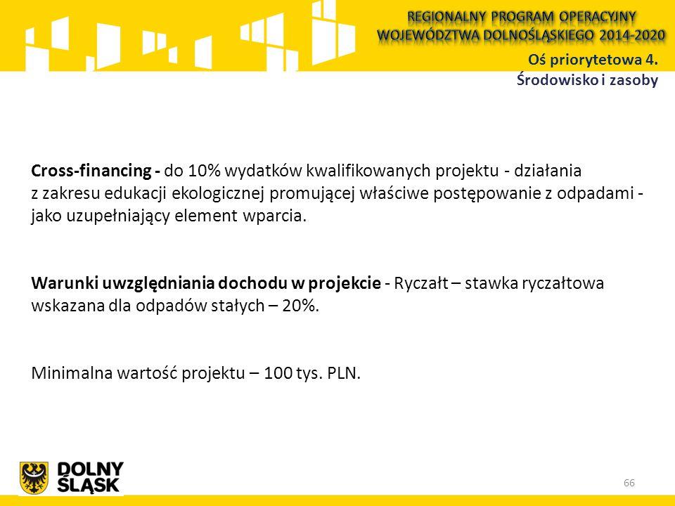 Cross-financing - do 10% wydatków kwalifikowanych projektu - działania z zakresu edukacji ekologicznej promującej właściwe postępowanie z odpadami - j
