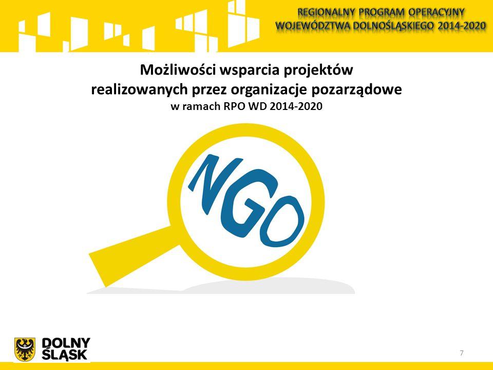 118 Realizacja projektów przez NGO w ramach RPO WD 2007-2013 – w ujęciu wartościowym 4.7 Ochrona bioróżnorodności i edukacja ekologiczna 5.4 Zwiększanie efektywności energetycznej 6.4Turystyka kulturowa 6.5 Działania wspierające infrastrukturę turystyczną i kulturową 7.2 Rozwój infrastruktury placówek edukacyjnych 8.1 Poprawa jakości opieki zdrowotnej 9.1 Odnowa zdegradowanych obszarów miejskich w miastach powyżej 10 tysięcy mieszkańców Razem