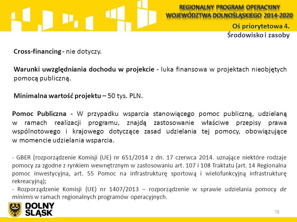 Cross-financing - nie dotyczy. Warunki uwzględniania dochodu w projekcie - luka finansowa w projektach nieobjętych pomocą publiczną. Minimalna wartość