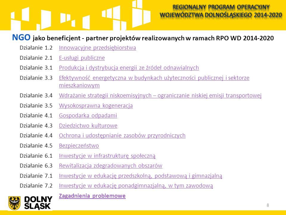 NGO jako beneficjent - partner projektów realizowanych w ramach RPO WD 2014-2020 Działanie 1.2 Innowacyjne przedsiębiorstwaInnowacyjne przedsiębiorstwa Działanie 2.1 E-usługi publiczneE-usługi publiczne Działanie 3.1 Produkcja i dystrybucja energii ze źródeł odnawialnychProdukcja i dystrybucja energii ze źródeł odnawialnych Działanie 3.3Efektywność energetyczna w budynkach użyteczności publicznej i sektorze mieszkaniowymEfektywność energetyczna w budynkach użyteczności publicznej i sektorze mieszkaniowym Działanie 3.4Wdrażanie strategii niskoemisyjnych – ograniczanie niskiej emisji transportowejWdrażanie strategii niskoemisyjnych – ograniczanie niskiej emisji transportowej Działanie 3.5Wysokosprawna kogeneracjaWysokosprawna kogeneracja Działanie 4.1 Gospodarka odpadamiGospodarka odpadami Działanie 4.3Dziedzictwo kulturoweDziedzictwo kulturowe Działanie 4.4Ochrona i udostępnianie zasobów przyrodniczychOchrona i udostępnianie zasobów przyrodniczych Działanie 4.5BezpieczeństwoBezpieczeństwo Działanie 6.1Inwestycje w infrastrukturę społecznąInwestycje w infrastrukturę społeczną Działanie 6.3 Rewitalizacja zdegradowanych obszarówRewitalizacja zdegradowanych obszarów Działanie 7.1Inwestycje w edukację przedszkolną, podstawową i gimnazjalnąInwestycje w edukację przedszkolną, podstawową i gimnazjalną Działanie 7.2Inwestycje w edukację ponadgimnazjalną, w tym zawodowąInwestycje w edukację ponadgimnazjalną, w tym zawodową Zagadnienia problemowe 8