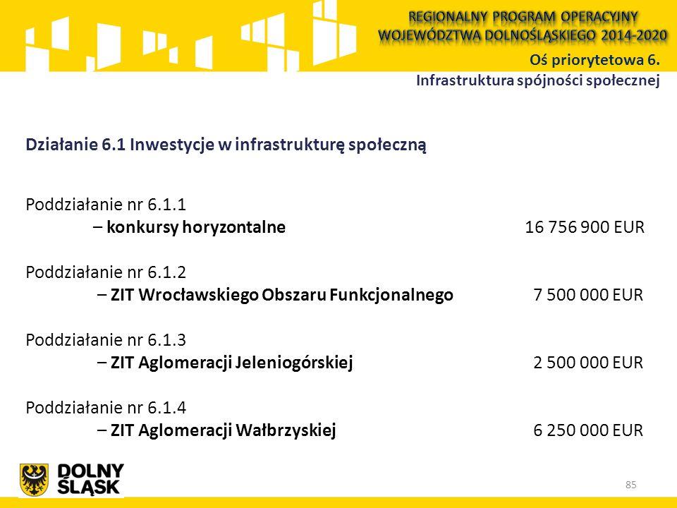 Oś priorytetowa 6. Infrastruktura spójności społecznej Poddziałanie nr 6.1.1 – konkursy horyzontalne 16 756 900 EUR Poddziałanie nr 6.1.2 – ZIT Wrocła