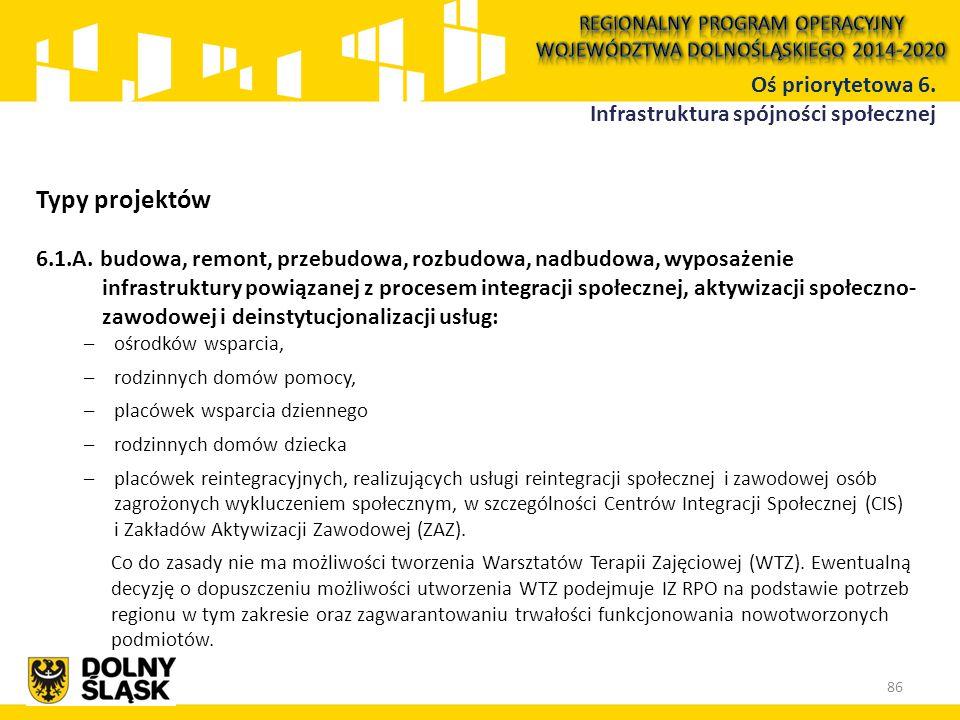 Typy projektów 6.1.A. budowa, remont, przebudowa, rozbudowa, nadbudowa, wyposażenie infrastruktury powiązanej z procesem integracji społecznej, aktywi