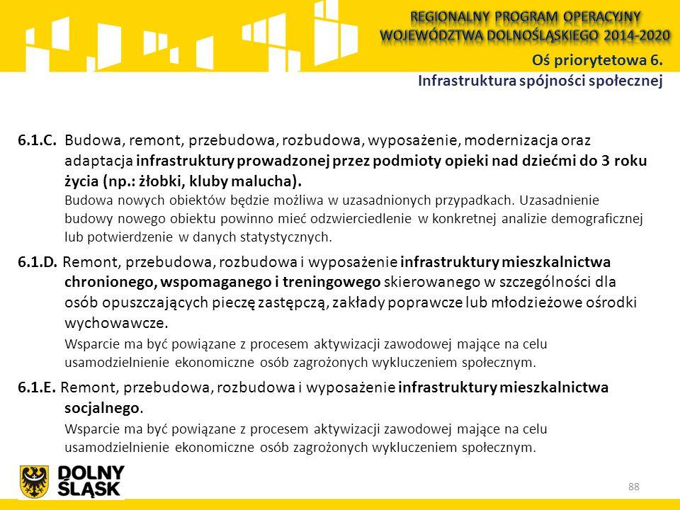 6.1.C.Budowa, remont, przebudowa, rozbudowa, wyposażenie, modernizacja oraz adaptacja infrastruktury prowadzonej przez podmioty opieki nad dziećmi do