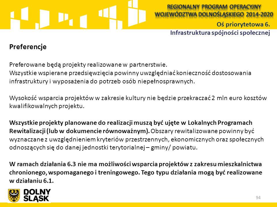 Preferencje Preferowane będą projekty realizowane w partnerstwie.